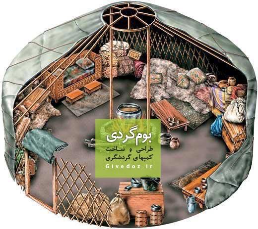 خرید چادر ترکمنی
